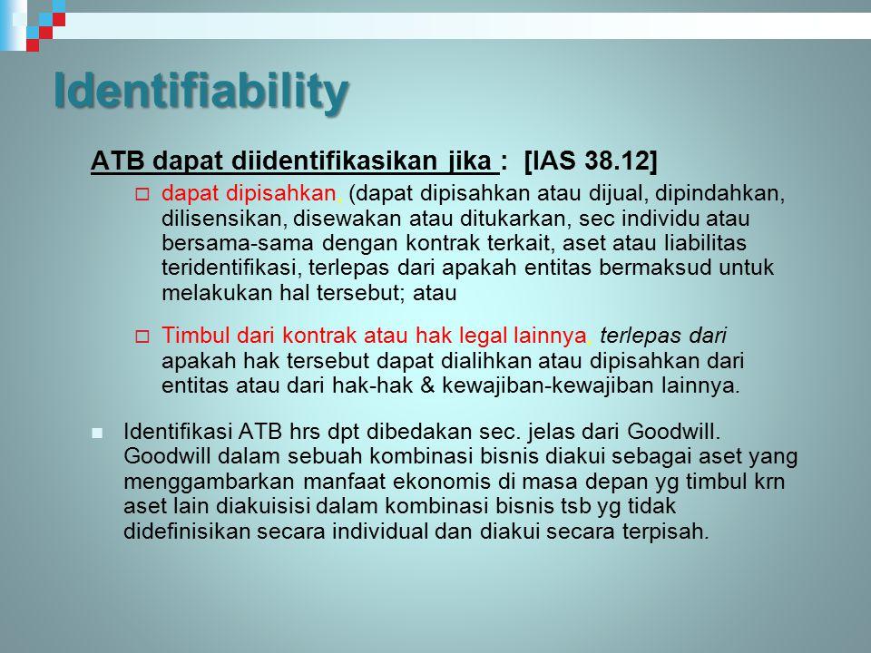 Identifiability ATB dapat diidentifikasikan jika : [IAS 38.12]